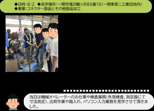 企業見学会(有限会社Kb・Spirit)
